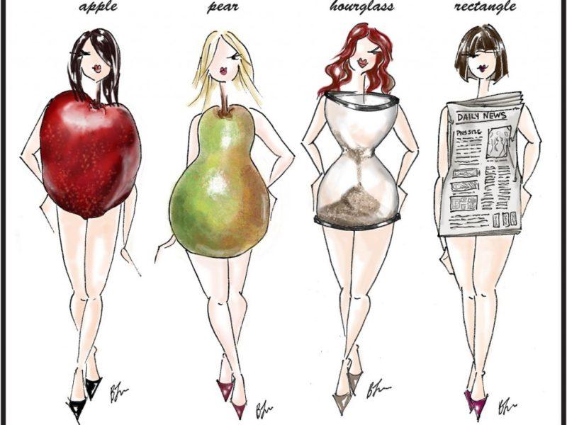 body-shapes